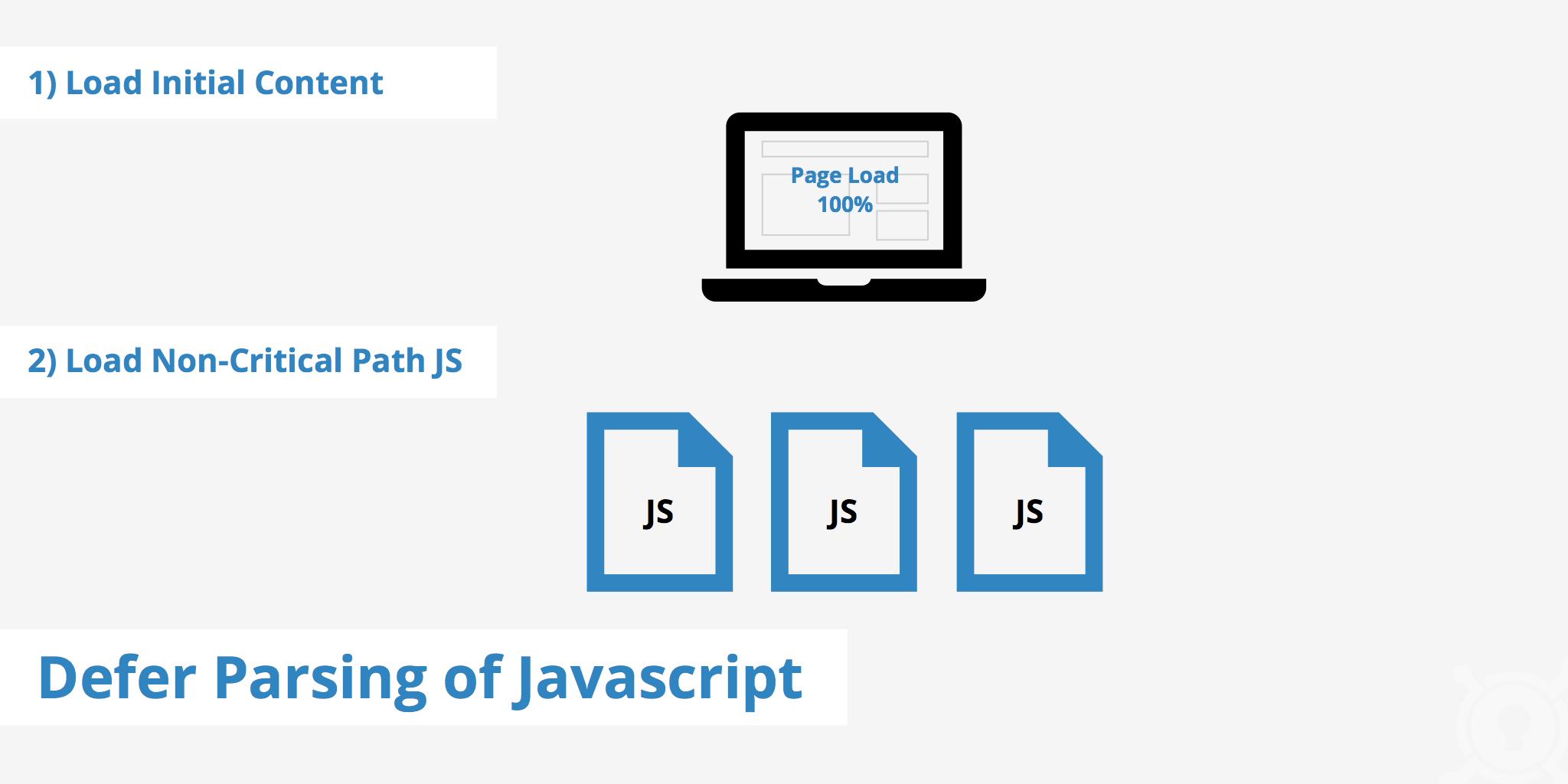 آموزش حل ارور Defer parsing of JavaScript در GTmetrix
