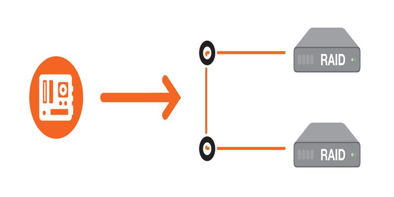 تفاوت RAID سخت افزاری و RAID نرم افزاری