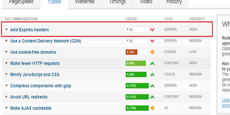 حل ارور Add Expires headers در GTmetrix