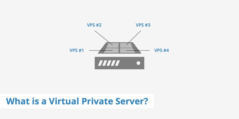 سرور مجازی چیست