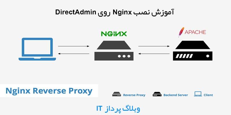 آموزش نصب Nginx روی DirectAdmin