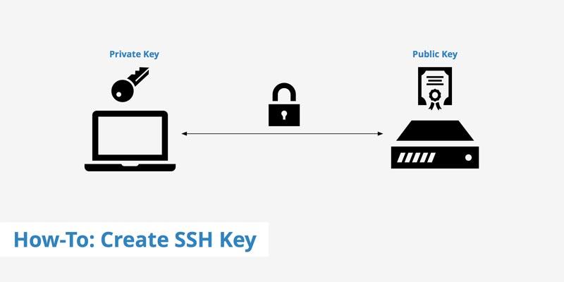 آموزش کامل ساخت کلید SSH