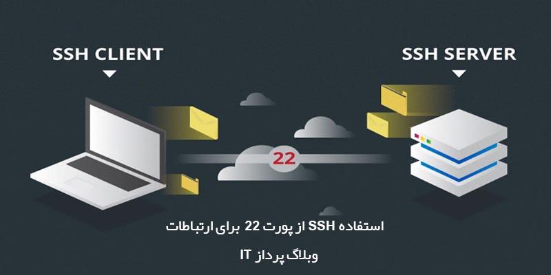 پروتکل SSH چیست؟ و چه کاربردی دارد؟