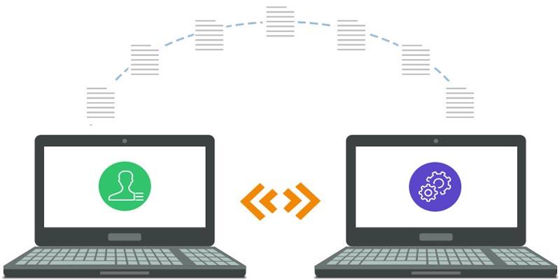 نصب و کانفیگ FTP Server روی Centos